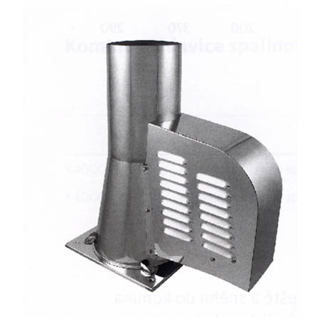 Komínový ventilátor M500 se čtvercovou podstavou průměr 150 mm